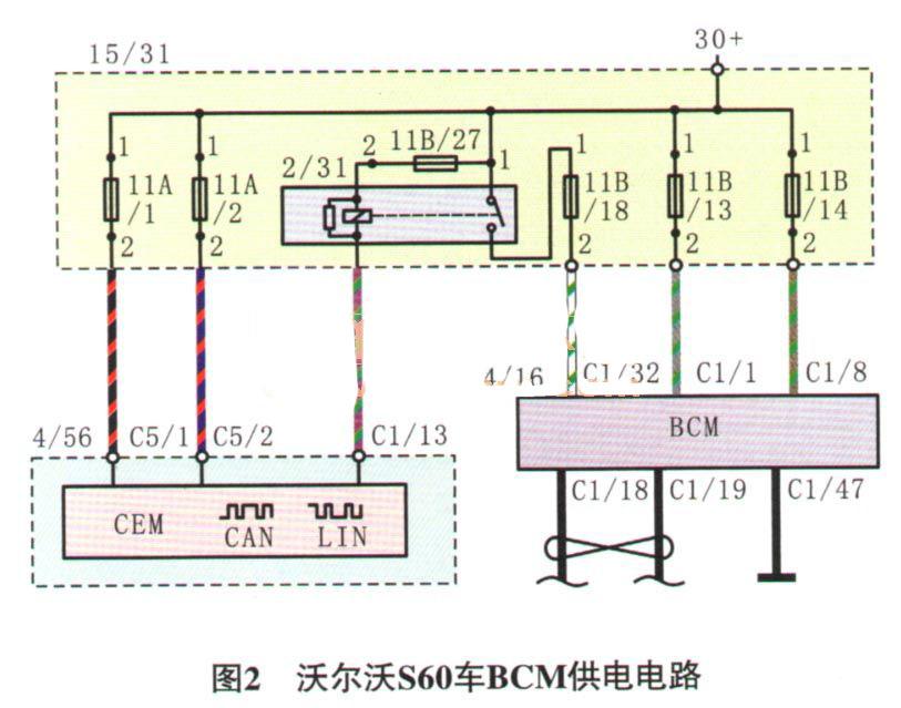 s60轿车abs灯亮             根据电路图(图2),测量端子32(常火线)和